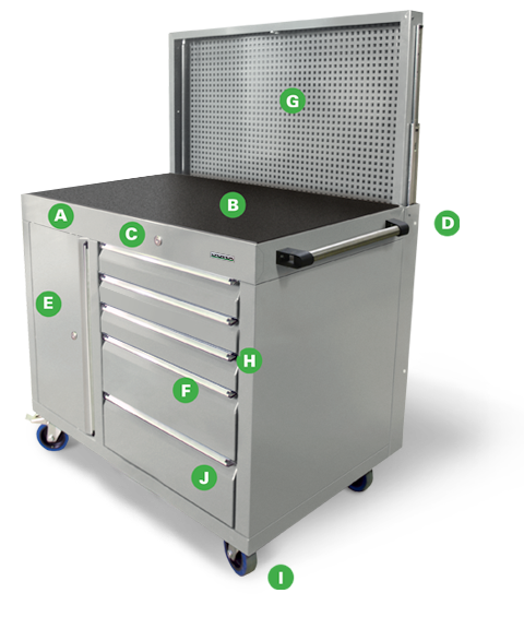 Mobile Workstations by Dura Ltd with annotations