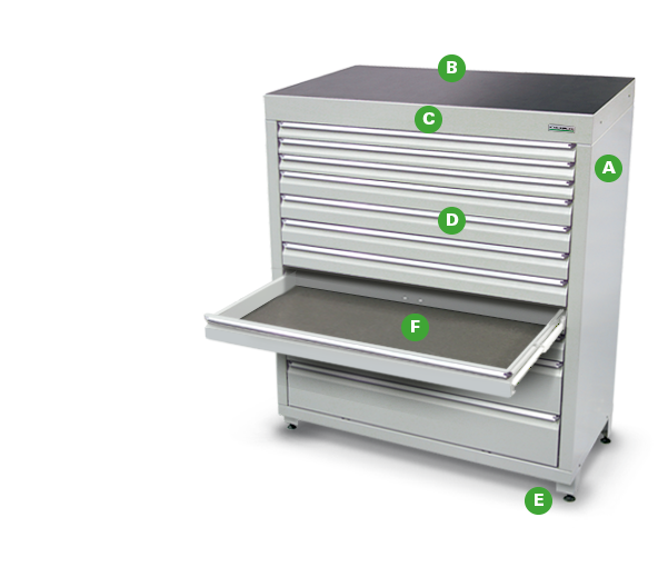 Multi-Drawer High Tool Storage Cabinets by Dura Ltd with annotations
