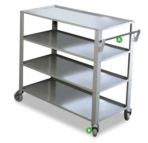 Workshop Trolleys by Dura Ltd with annotations