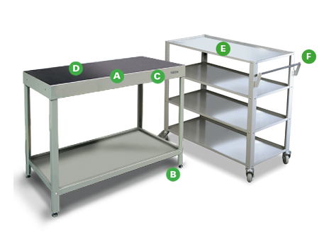 Workbenches Trolleys for Workshops by Dura Ltd with annotations